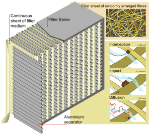 HEPA filter illustrated image