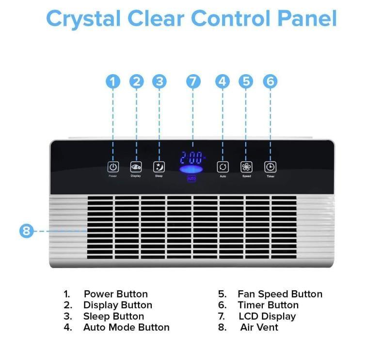 Levoit LV-PUR131 control panel features