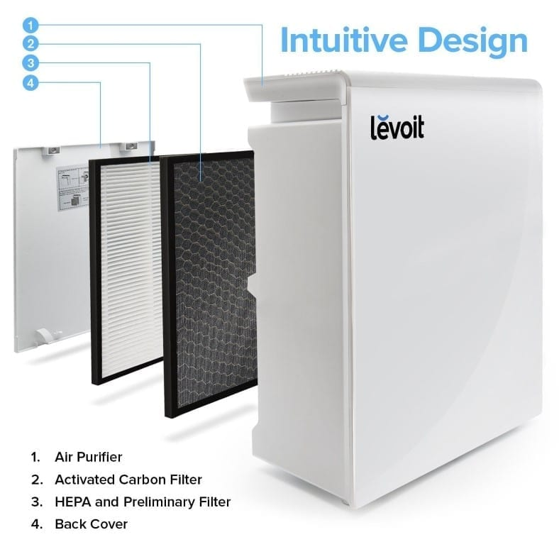 Levoit LV-PUR131 purifier HEP filter sections diagram