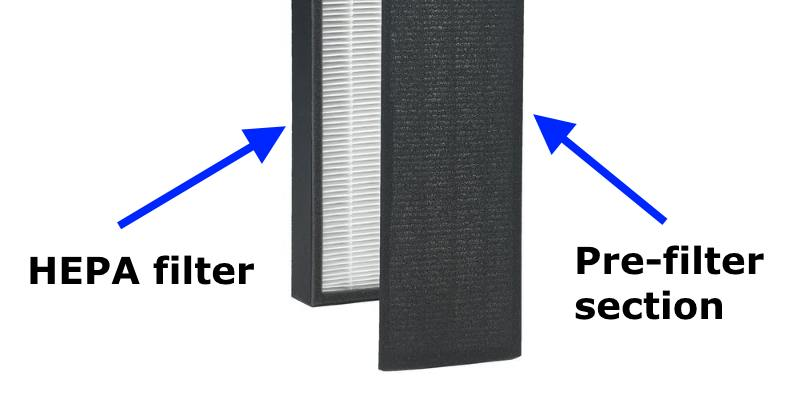 Illustration of HEPA air purifier for dust sections
