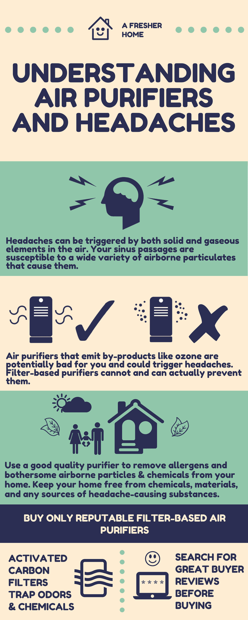 Can air purifiers cause headaches infographic image