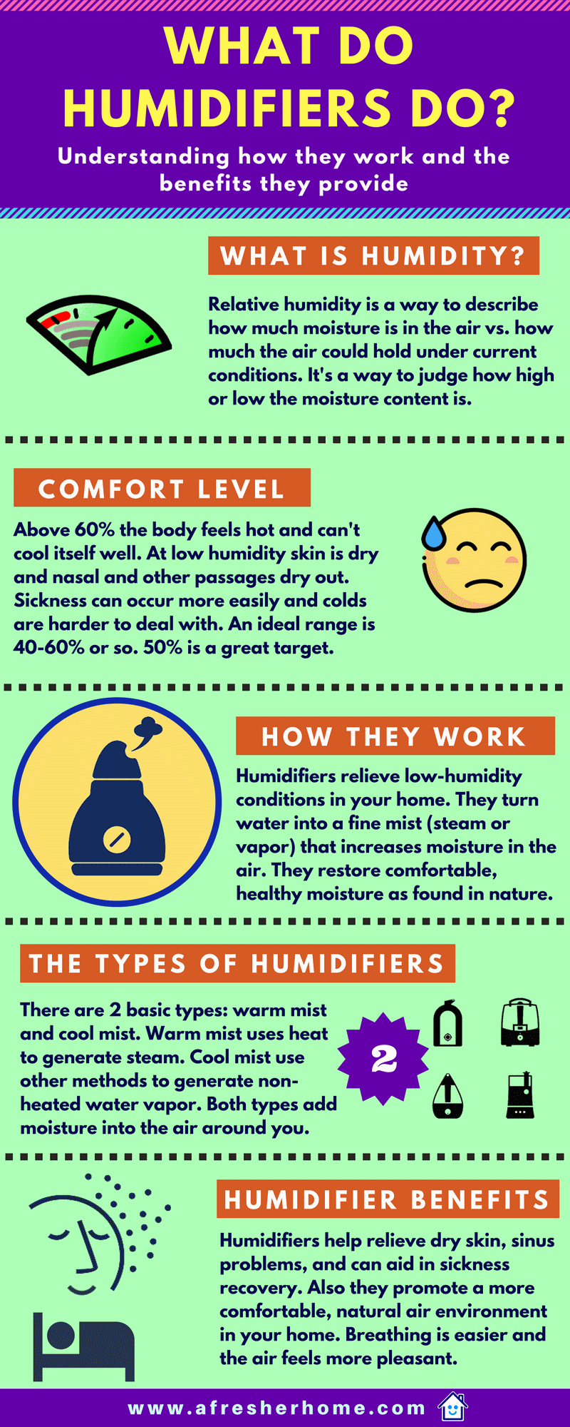 What does a humidifier do infographic