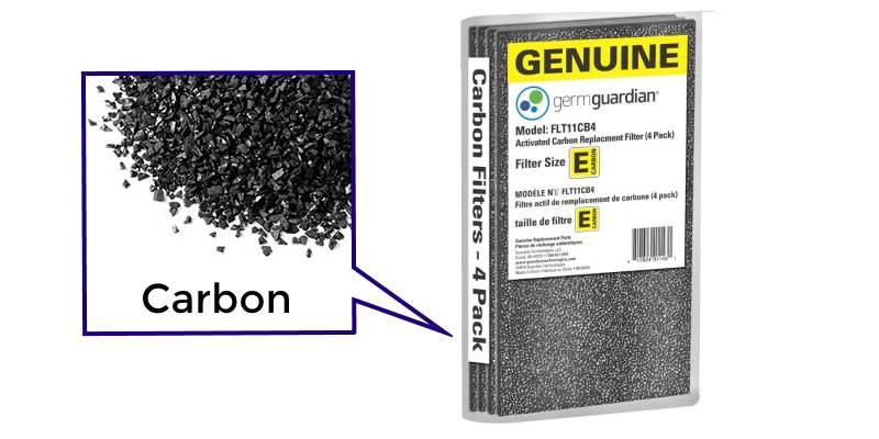 GermGuardian FLT11CB4 carbon filter diagram