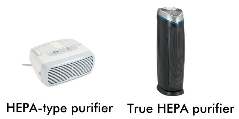 HEPA type vs true HEPA purifier examples image