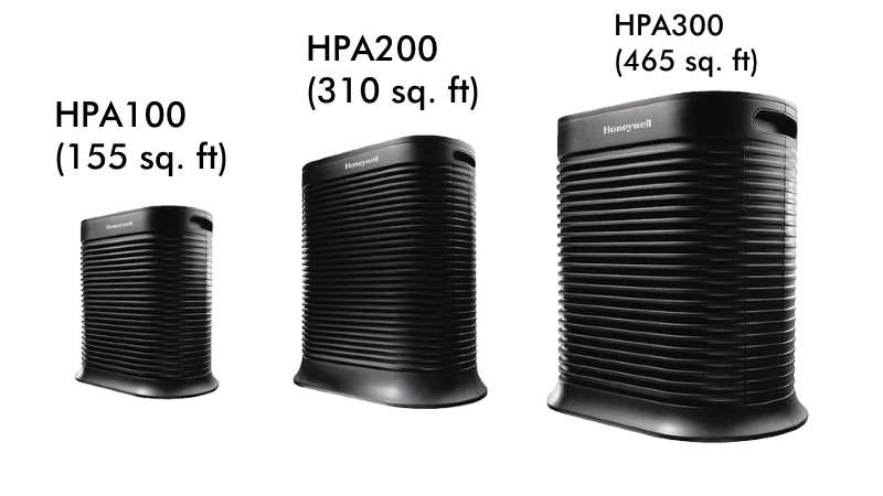 Honeywell HPA series family image