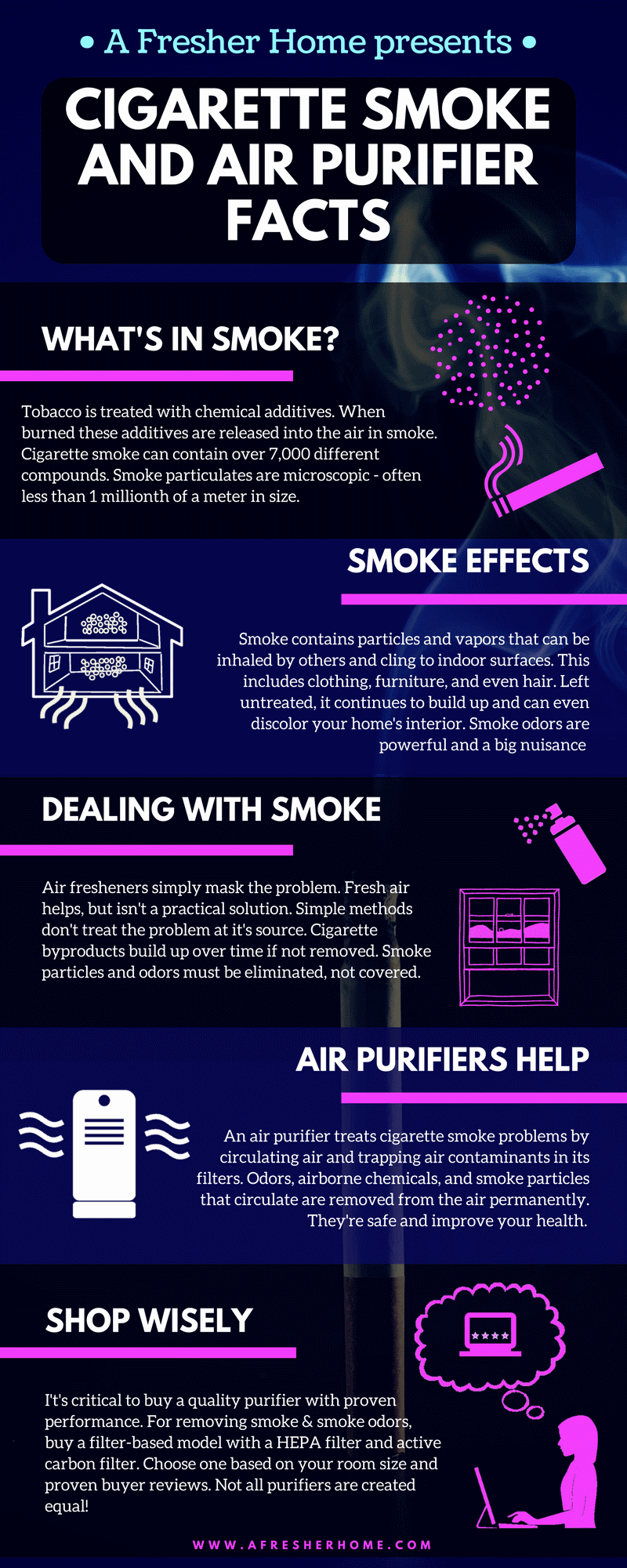 The Best Air Purifiers For Smoke - 5 Of The Best You Can Buy!
