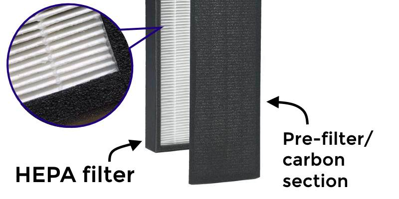 Closeup image of air purifier HEPA filter material and carbon filter