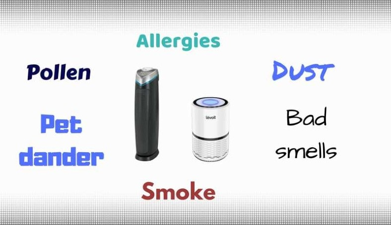 What are air purifiers used for featured image
