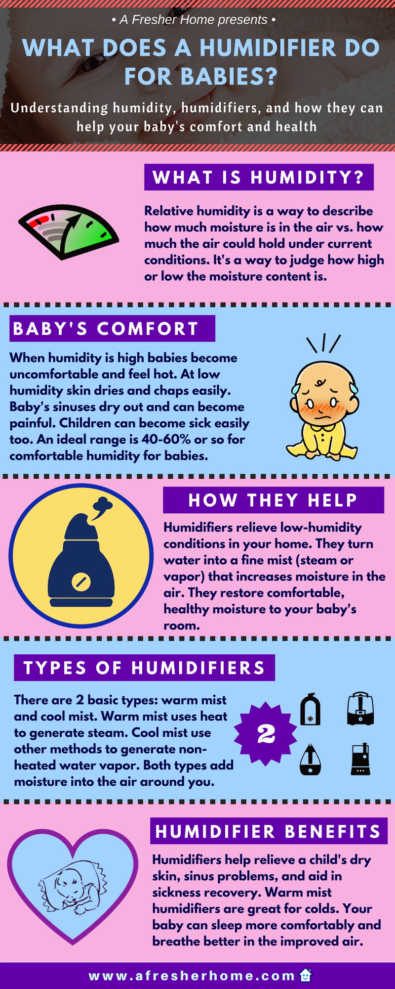 What does a humidifier do for babies infographic image