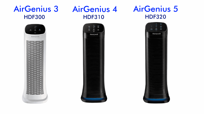 AirGenius family air cleaners image