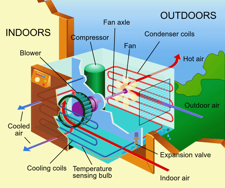 Window air conditioner exploded view diagram