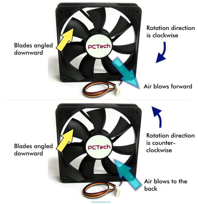 CPU fan air flow direction example illustrated