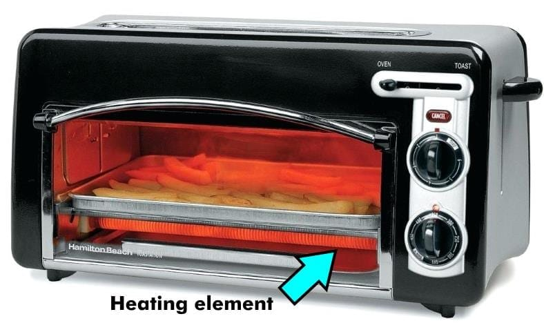 Image showing a toaster oven heater element