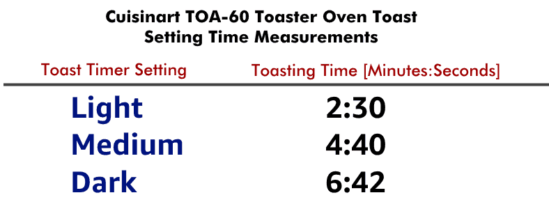 Cuisinart TOA-60 toaster time settings measurements chart