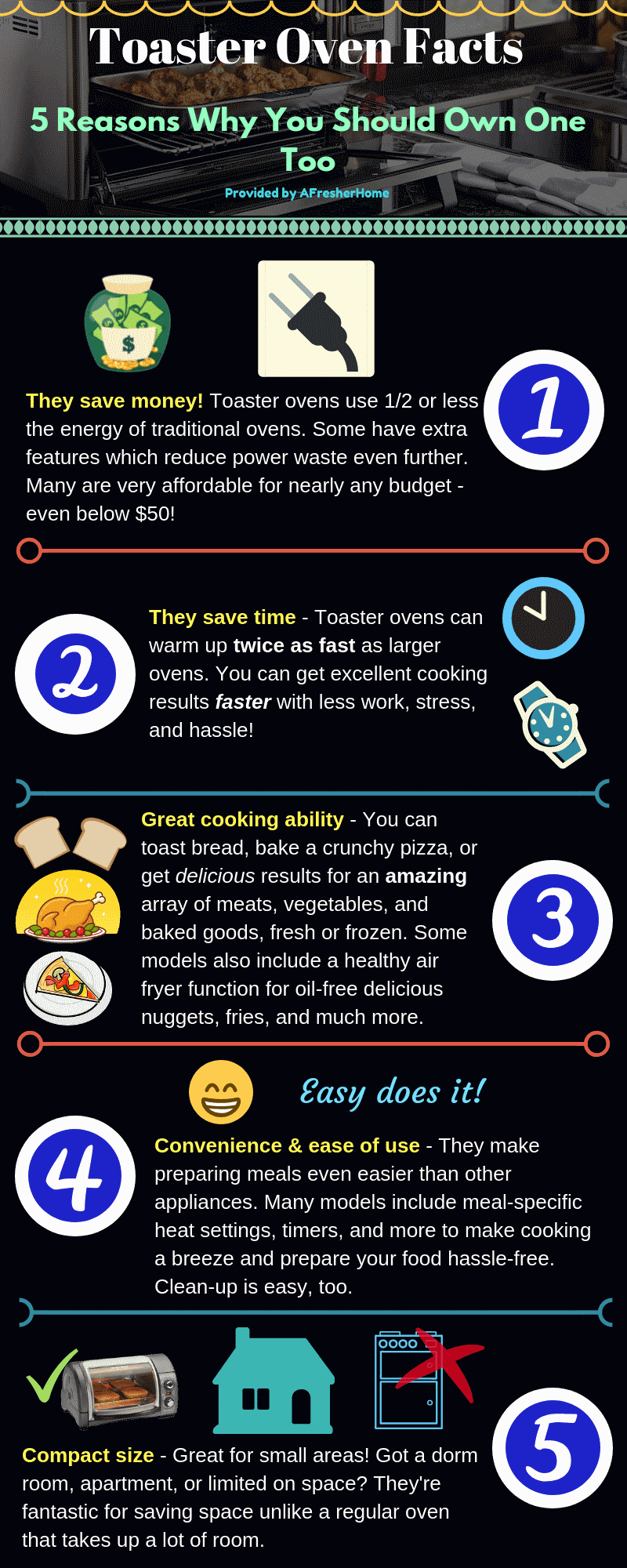 Toaster oven facts infographic