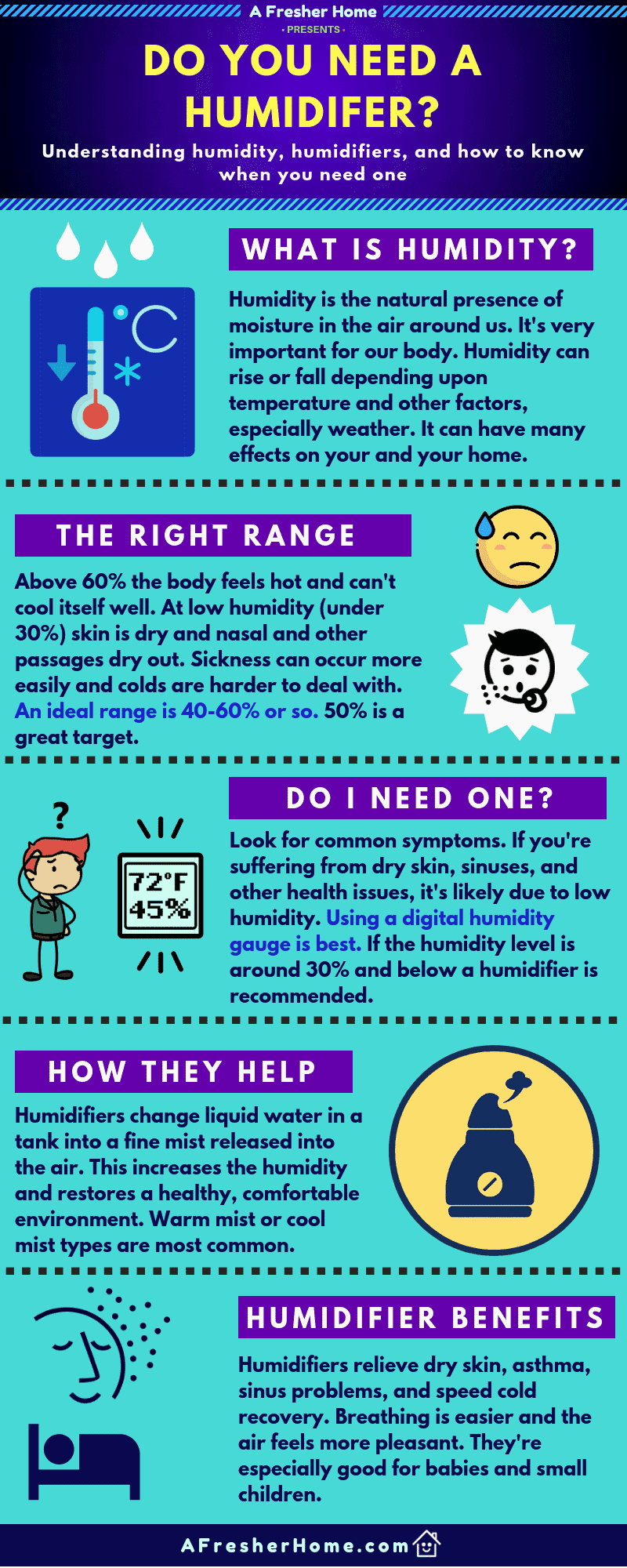 do-you-need-a-humidifier-infographic