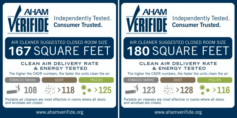 Comparison of GermGuardian AC4825 vs AC5000 CADR labels & ratings