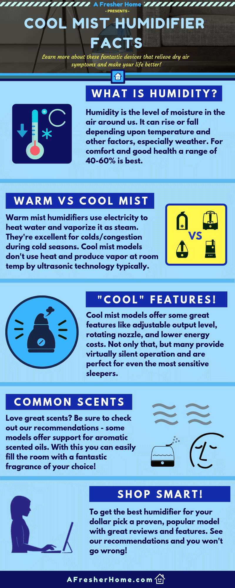 Cool mist humidifier facts infographic image