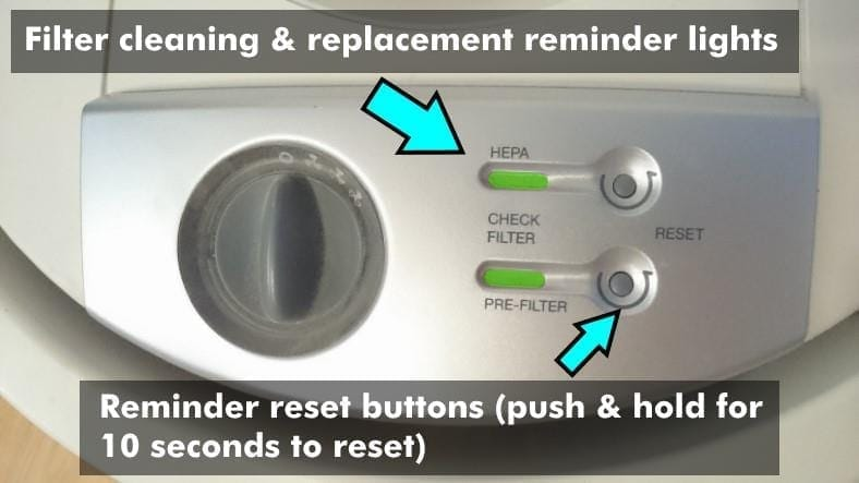 Labeled diagram showing Honeywell 50250-S purifier filter reminder features