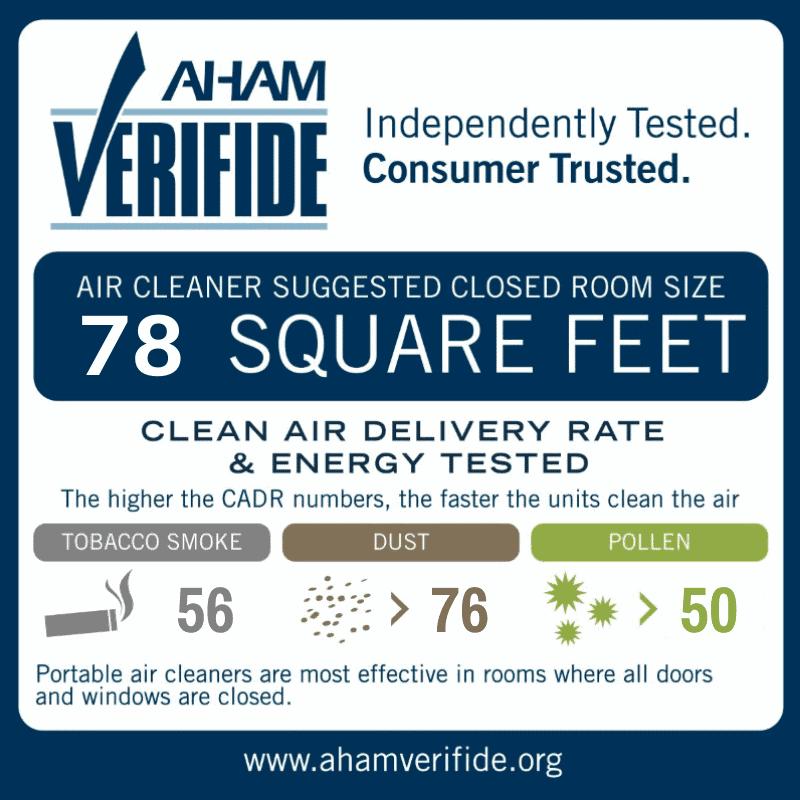 GermGuardian AC4100 CADR ratings label