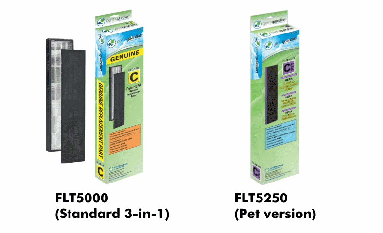 GermGuardian FLT5000 vs FLT5250 filter comparison image