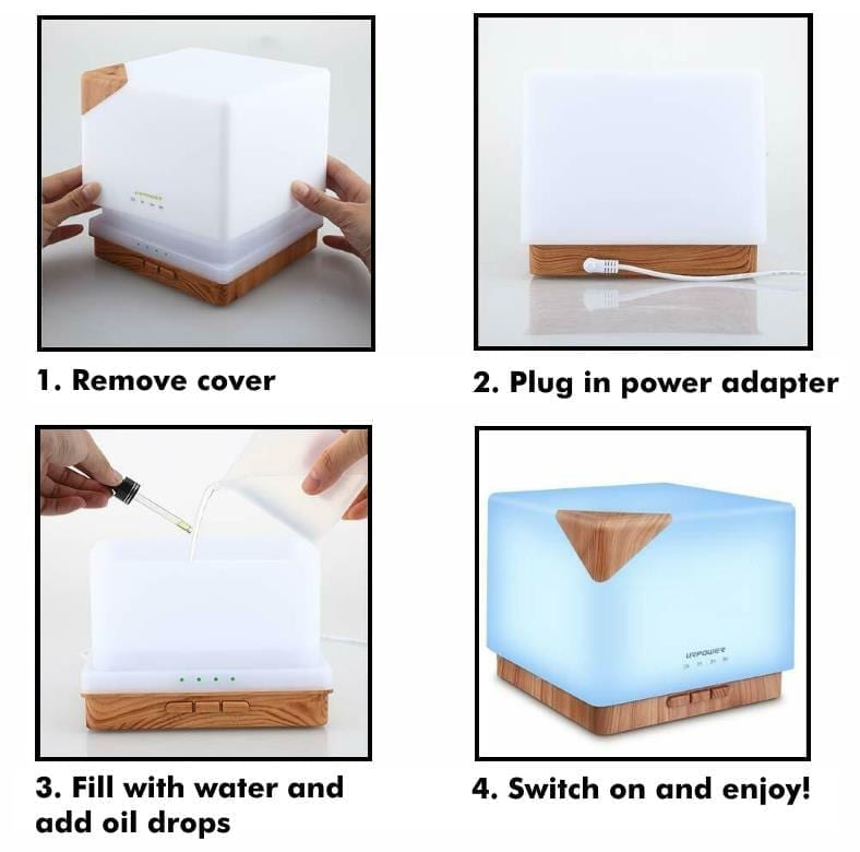URPOWER square 700mL diffuser maintenance how-to diagram