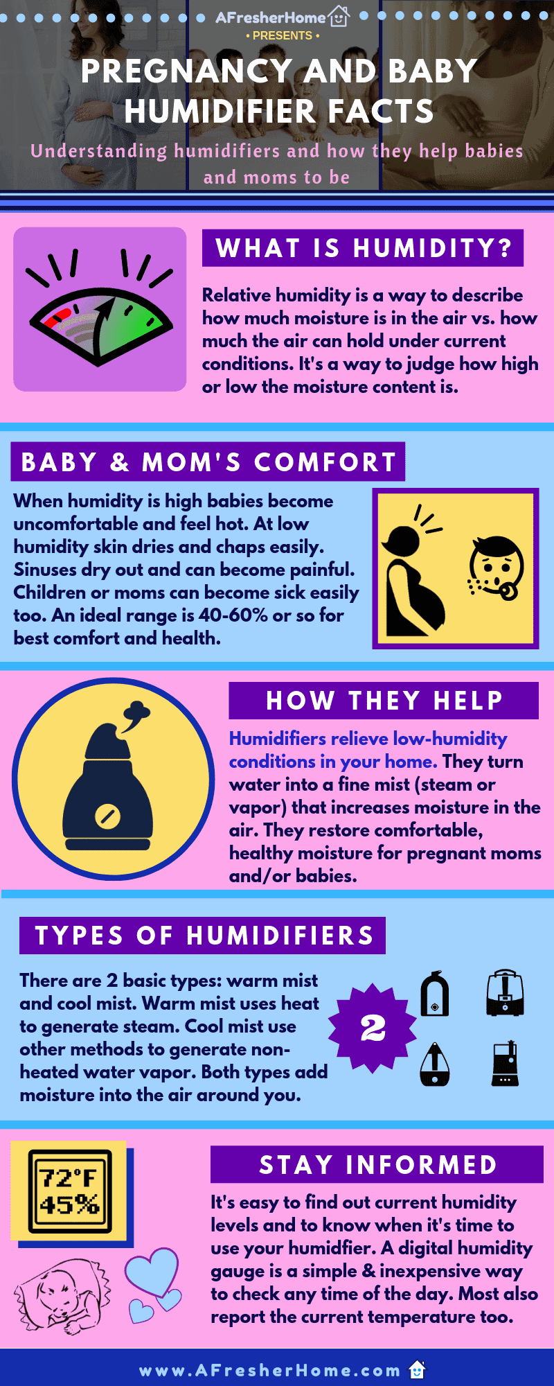Infographic with pregnancy and baby humidifier facts and info