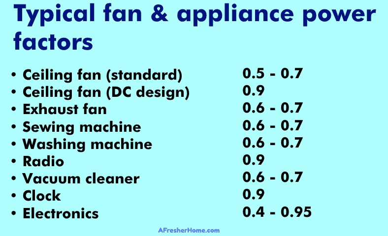 Ceiling fan example power factor values diagram