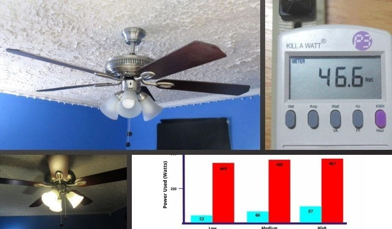 How much electricity does a ceiling fan use featured image