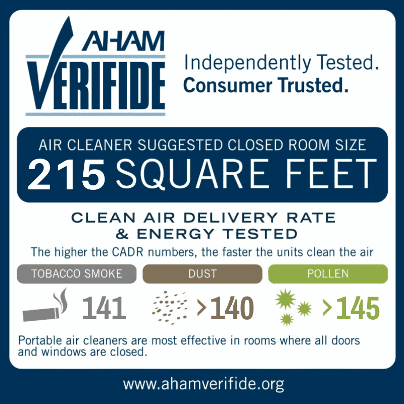 Levoit Core 300 air purifier CADR ratings label image