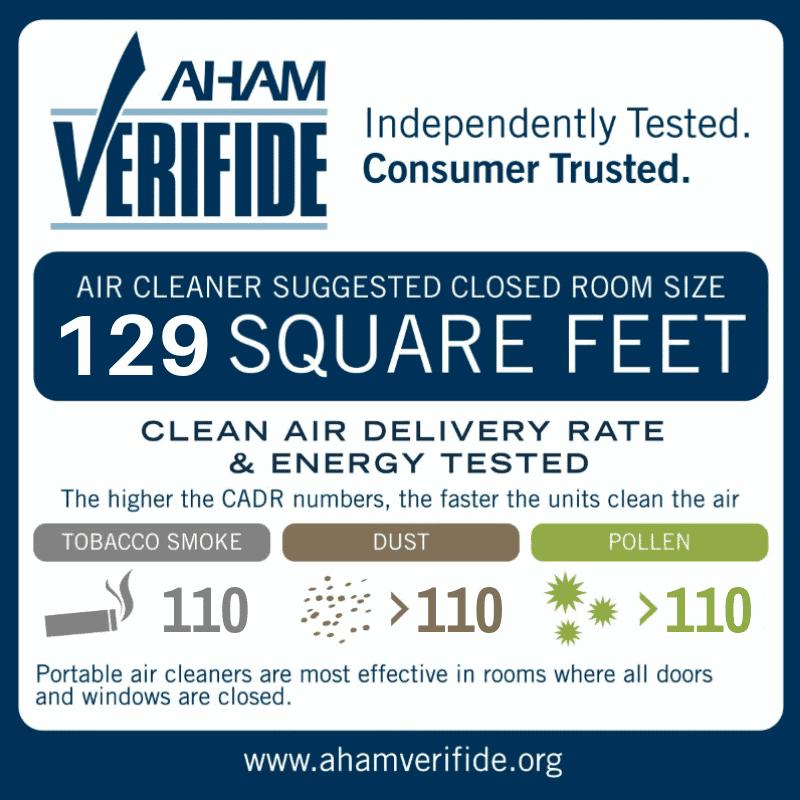 Levoit LV-H132 CADR ratings label