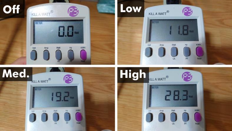 Levoit LV-H132 air purifier power use measurements images