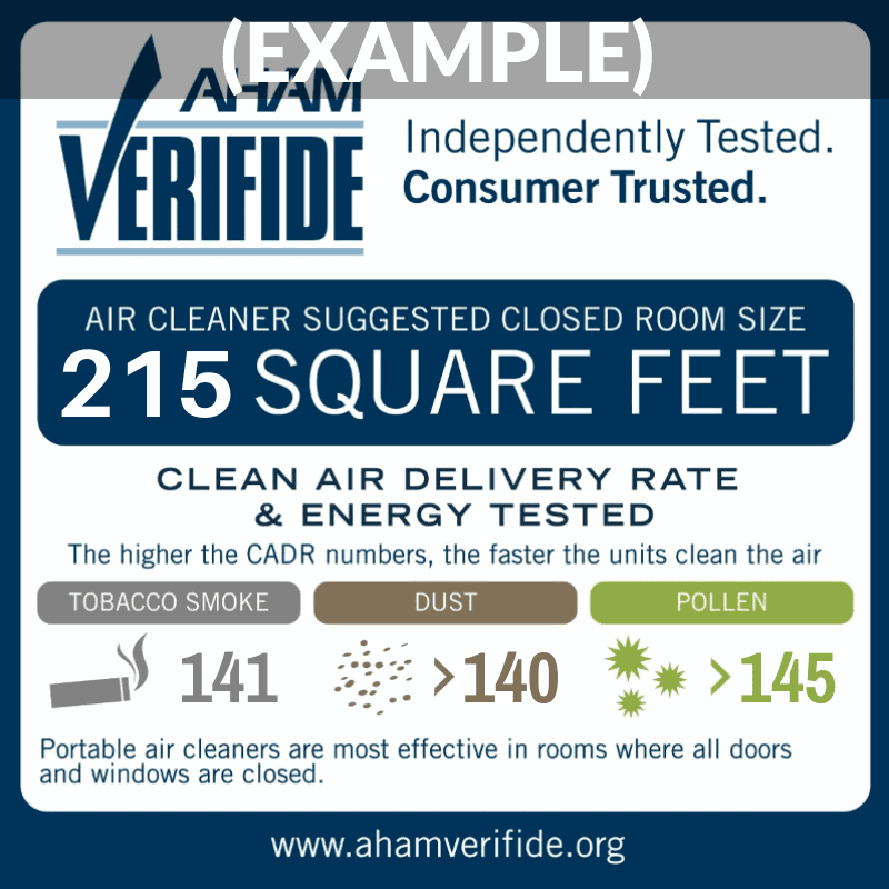 Example of a Clean Air Delivery Rate (CADR) ratings label
