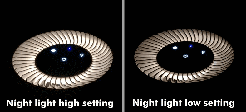 Levoit Vista 200 night light brightness examples