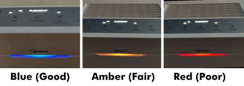 Winix HR900 air purifier air quality indicator light examples