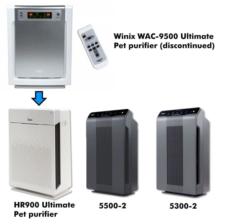 Winix pet air purifier models comparison diagram