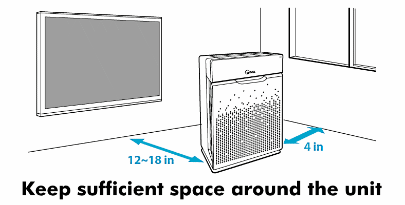 Winix HR900 air purifier placement recommendation