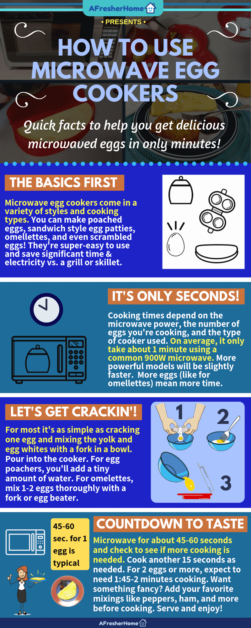 How to use microwave egg cookers infographic