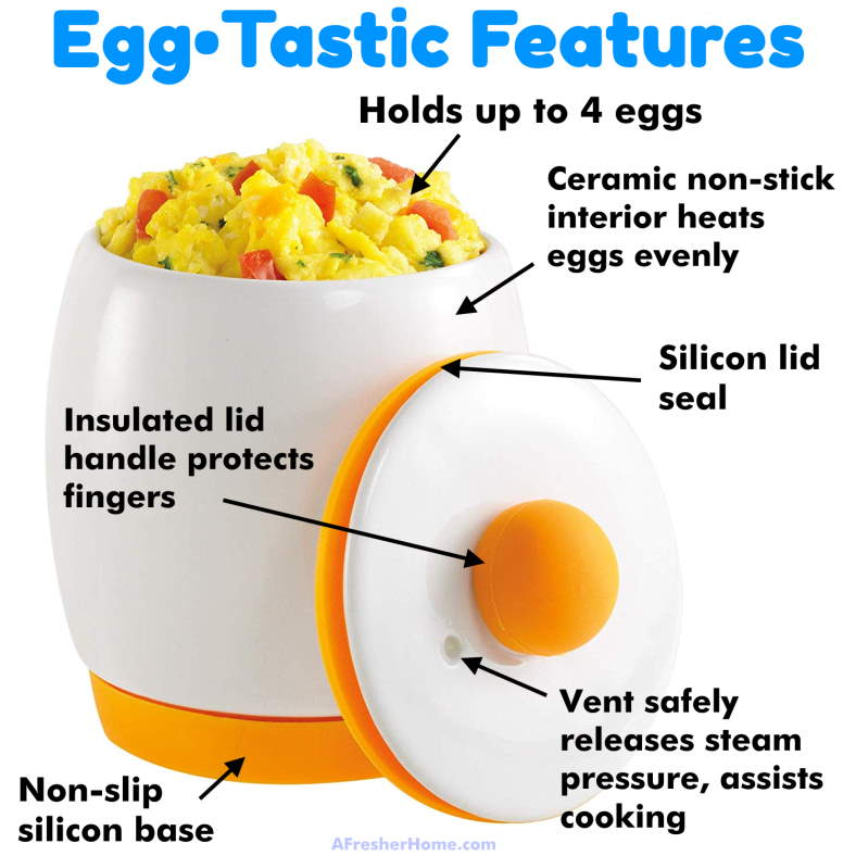 Egg-Tastic microwave cooker product features diagram