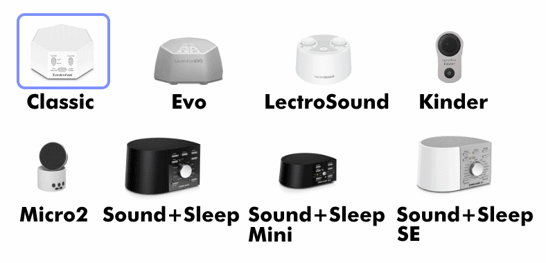 Adaptive Sound Technologies product family image showing LectroFan Classic compared