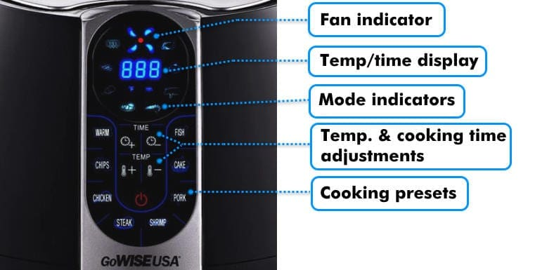 GoWise air fryer controls diagram