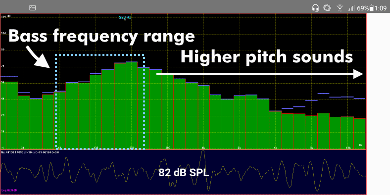 LectroFan brown noise EQ frequency snapshot example