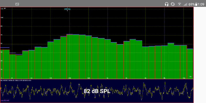 LectroFan pink noise EQ frequency snapshot example