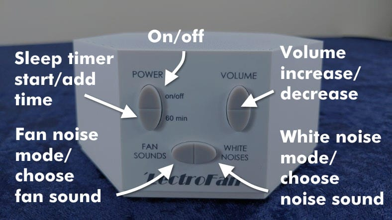 LectroFan white noise machine illustrated controls diagram
