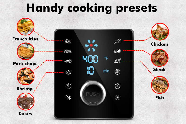Omorc air fryer control presets feature diagram