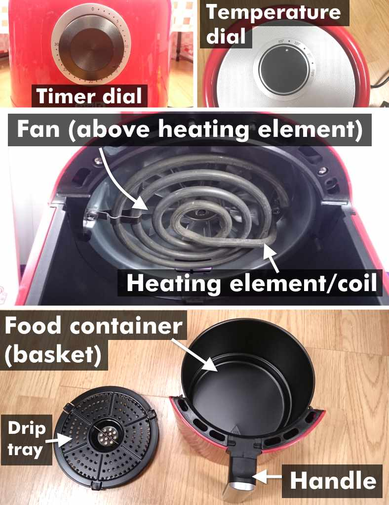 Airy fryer illustrated parts diagram & images
