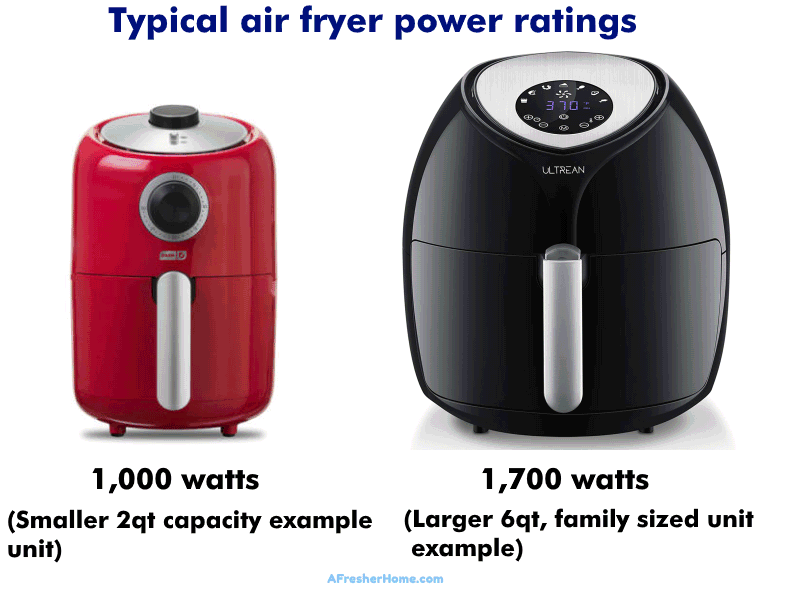 Examples of typical air fryer power use ratings