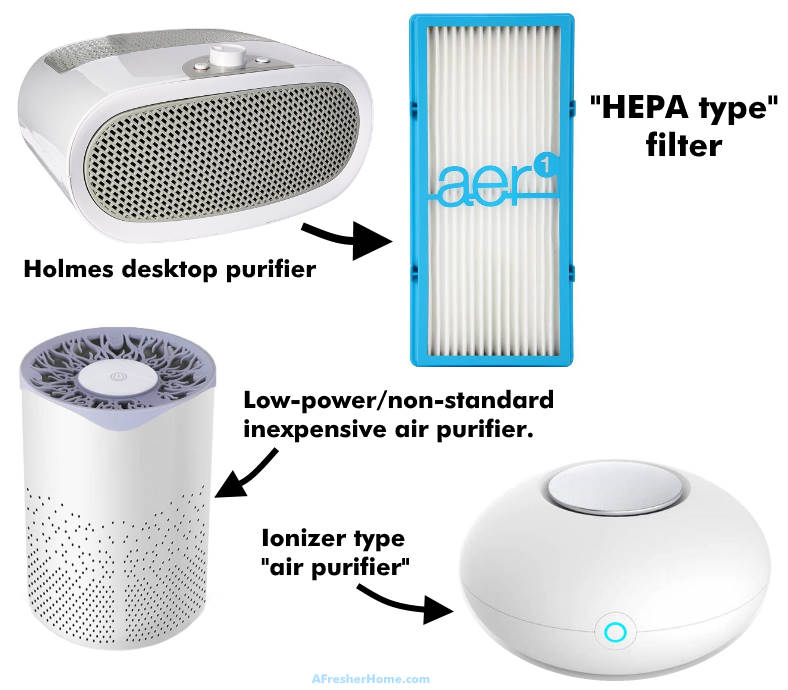 Cheap air purifier examples image