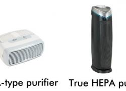 HEPA Type VS True HEPA Filters Explained