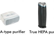 HEPA Type VS True HEPA Filters Explained